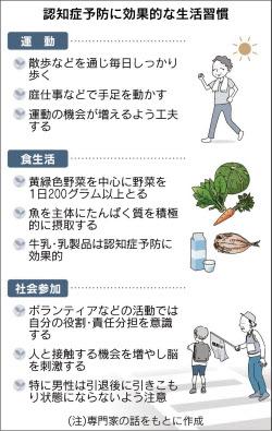 認知症予防に効果的な生活習慣
