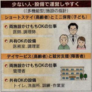 介護と保育の多機能型施設